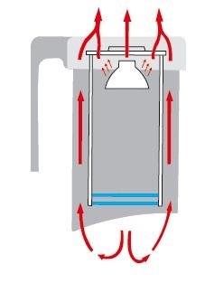 Difusion de calor